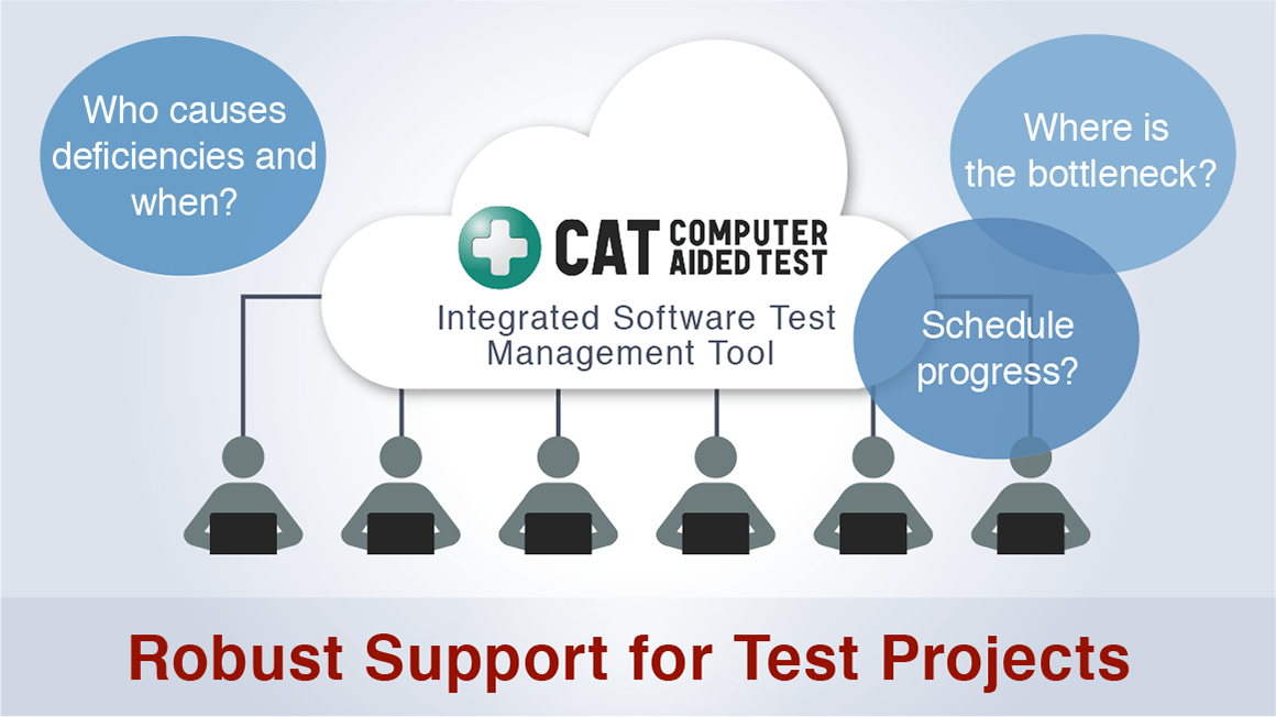Tool : CAT Image diagram
