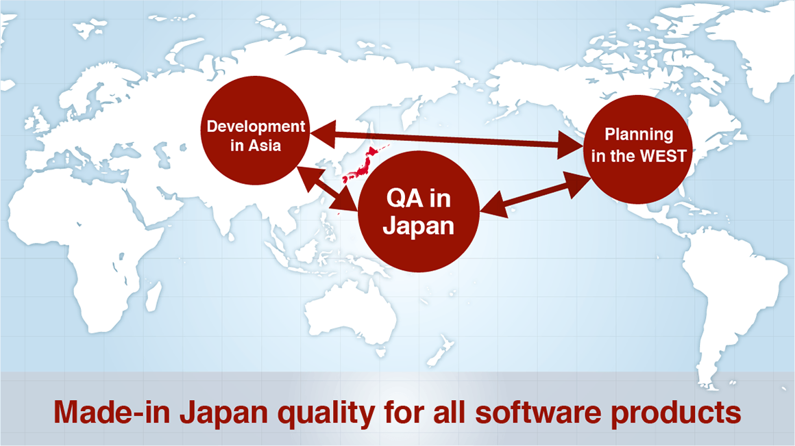 Handling Quality Assurance for the World Image diagram